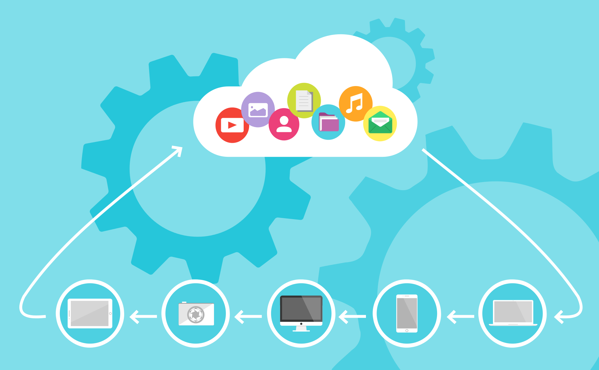 Cloud computing training & certification
