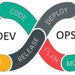 9 Best + Free DevOps Online Training & Certification Courses