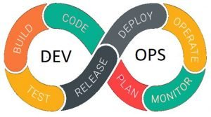 9 Best +  Free DevOps Online Training & Certification Courses
