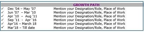 Structure of an effective resume- Growth Path